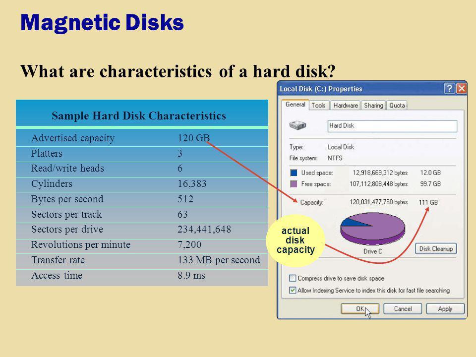 Sample Hard Disk Characteristics