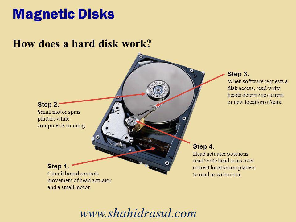 Magnetic Disks www.shahidrasul.com How does a hard disk work