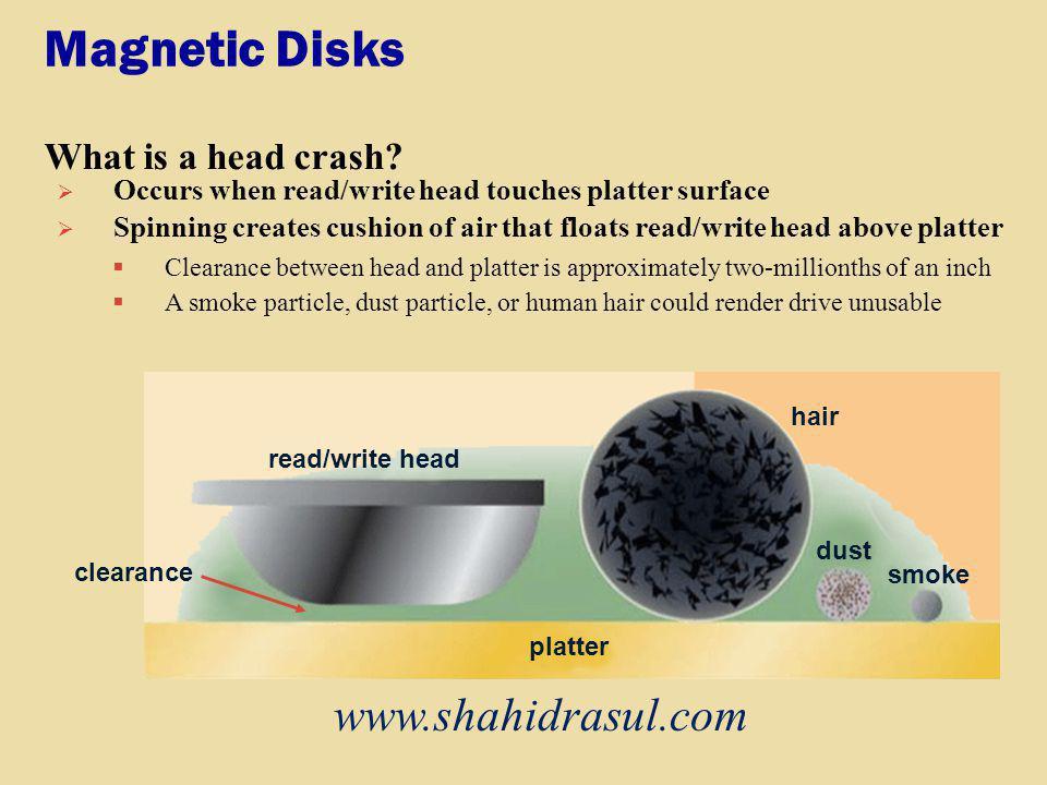 Magnetic Disks www.shahidrasul.com What is a head crash