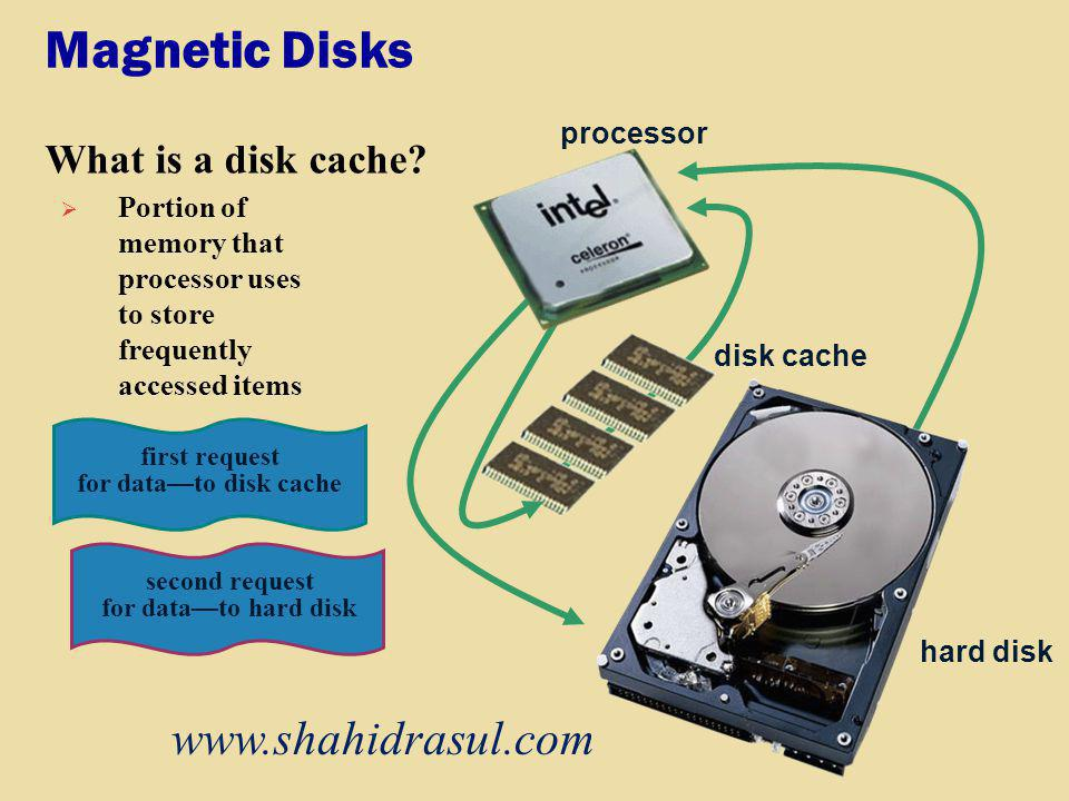 Magnetic Disks www.shahidrasul.com What is a disk cache processor