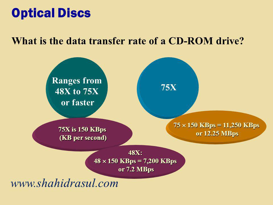 Ranges from 48X to 75X or faster 75X is 150 KBps (KB per second)