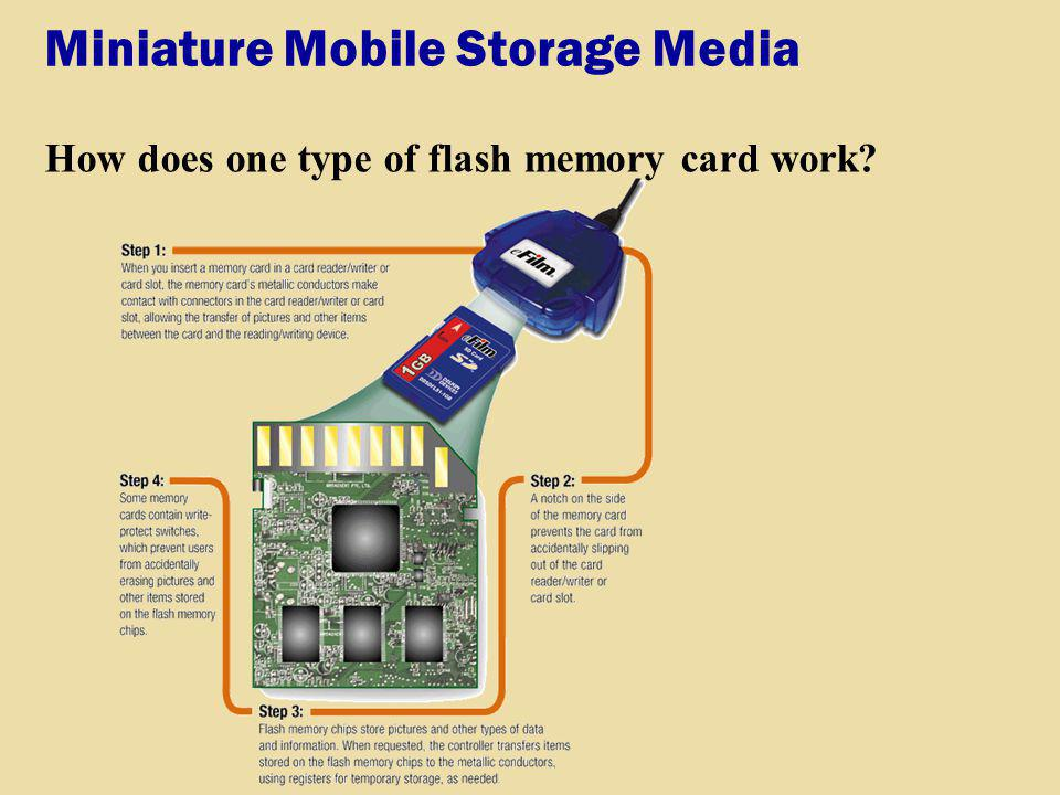 Miniature Mobile Storage Media