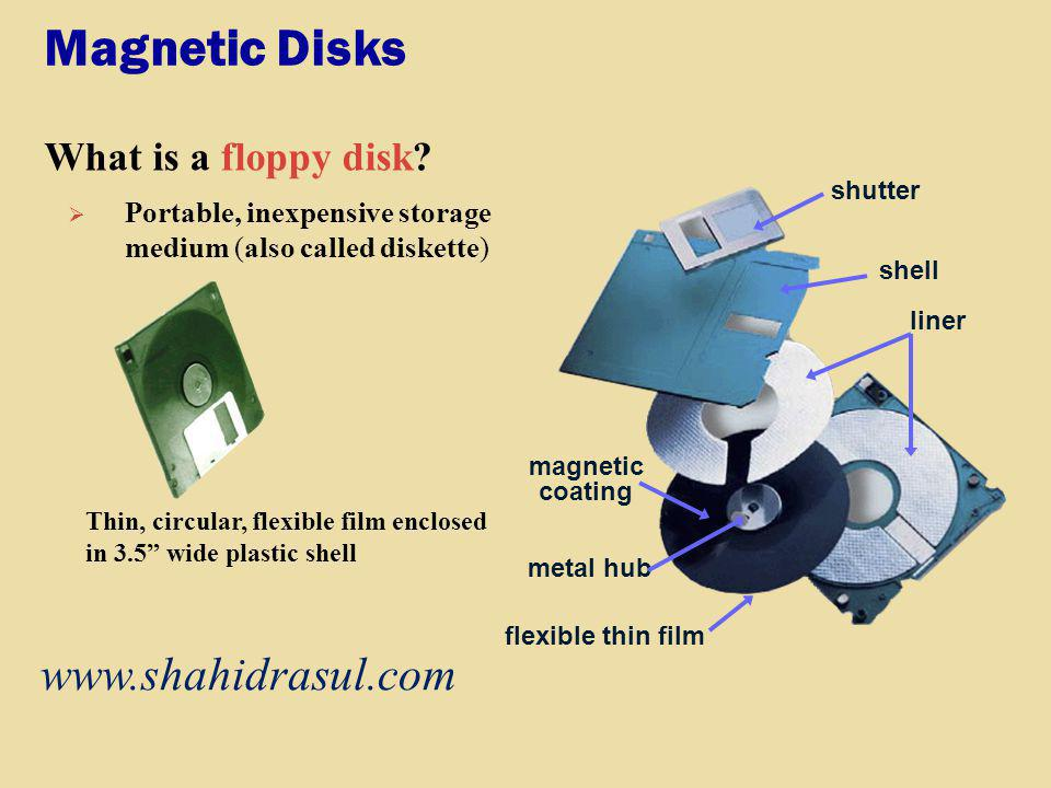Magnetic Disks www.shahidrasul.com What is a floppy disk