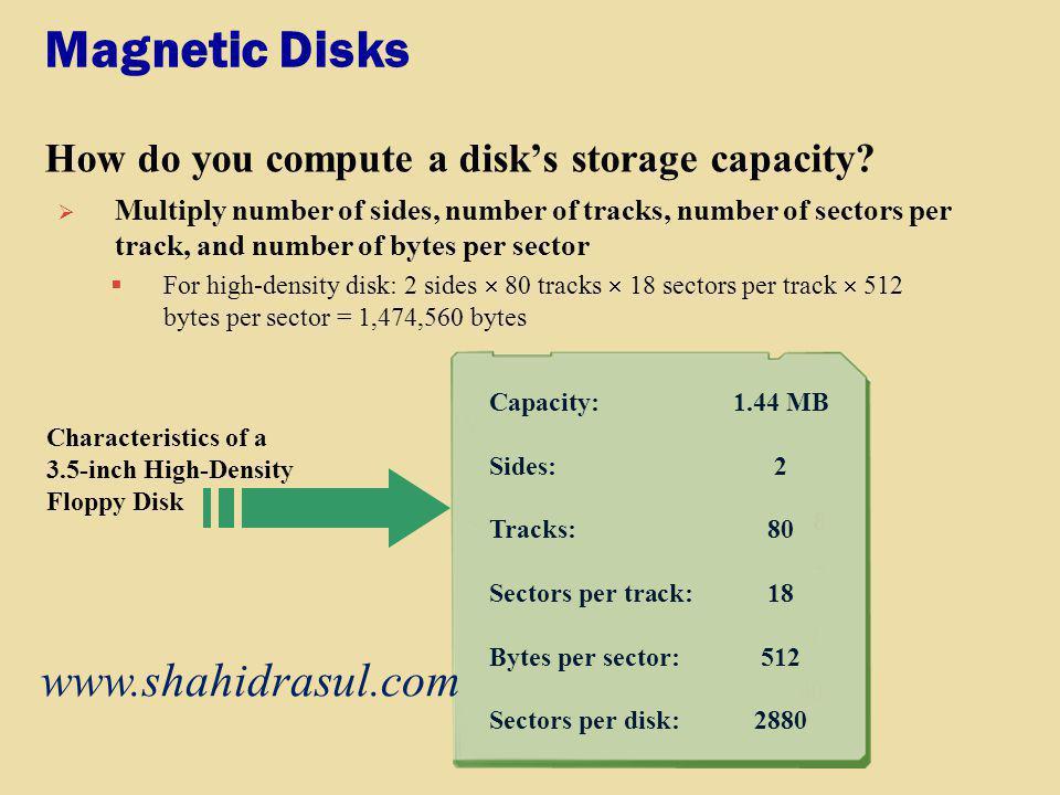Magnetic Disks www.shahidrasul.com