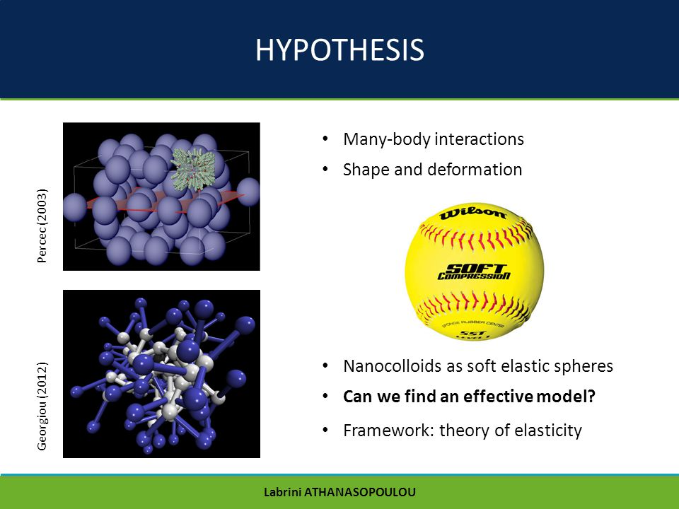 HYPOTHESIS Many-body interactions Shape and deformation