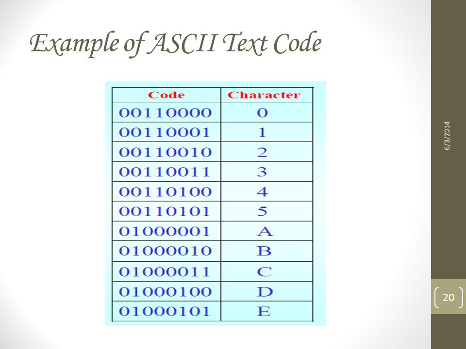 Example of ASCII Text Code