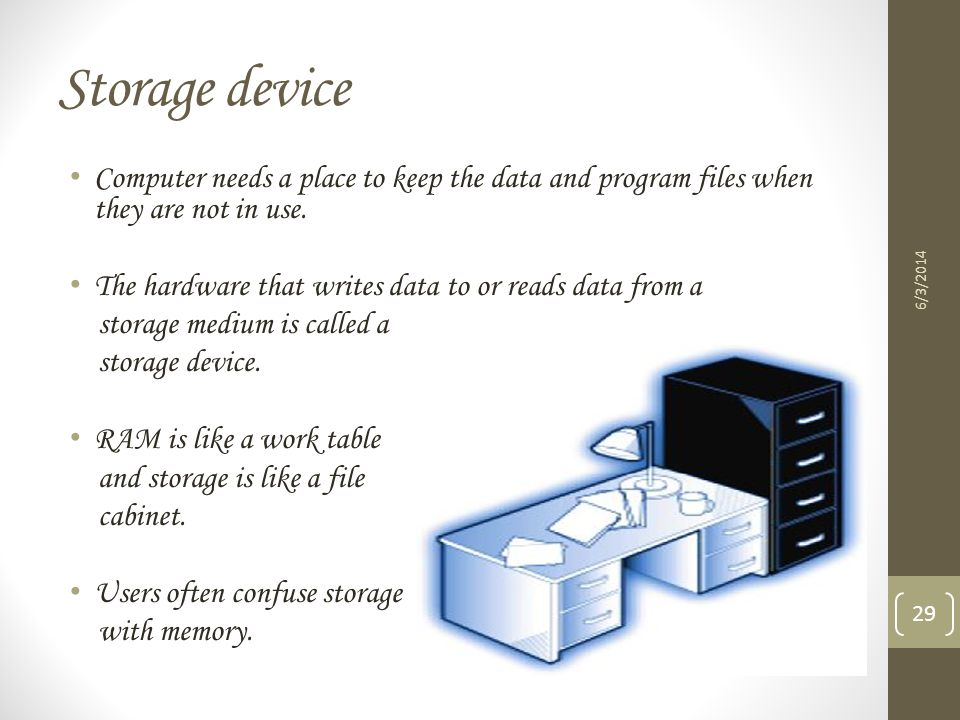 Storage device Computer needs a place to keep the data and program files when they are not in use.