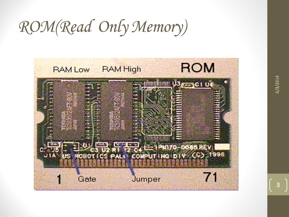 ROM(Read Only Memory) 3/31/2017