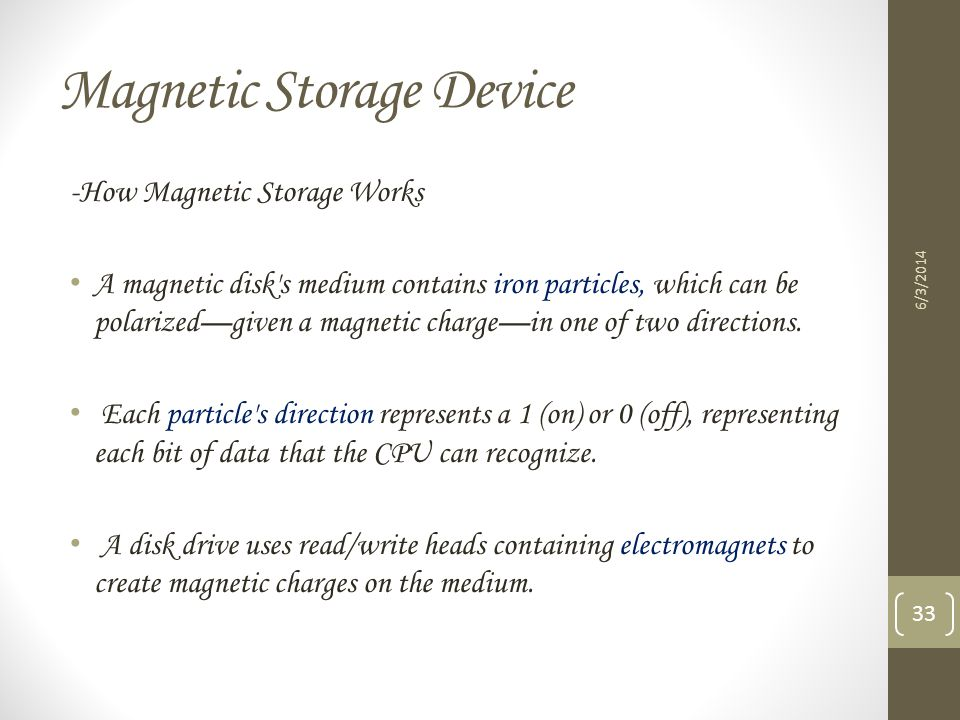 Magnetic Storage Device