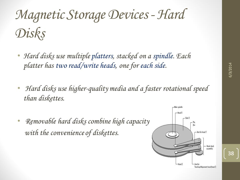Magnetic Storage Devices - Hard Disks