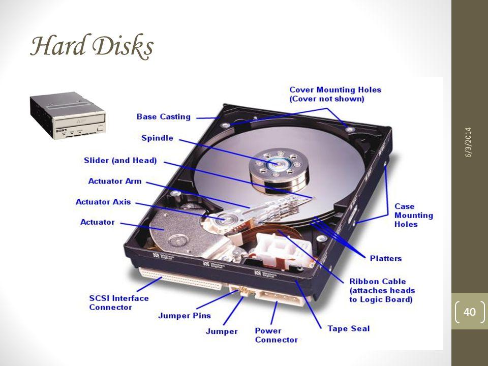 Hard Disks 3/31/2017