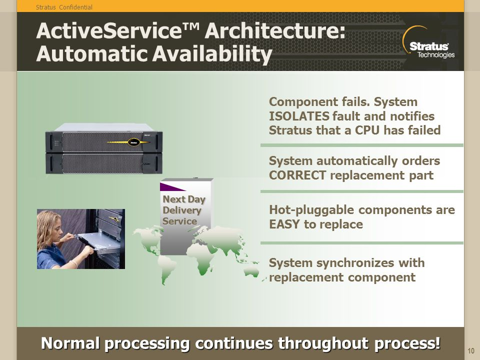 ActiveService™ Architecture: Automatic Availability