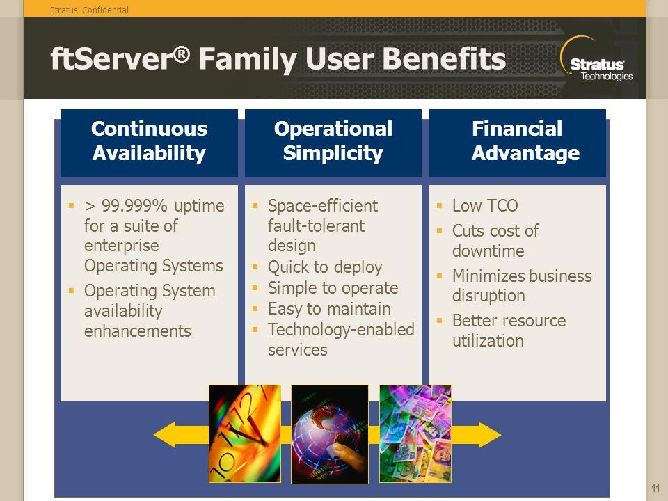 ftServer® Family User Benefits