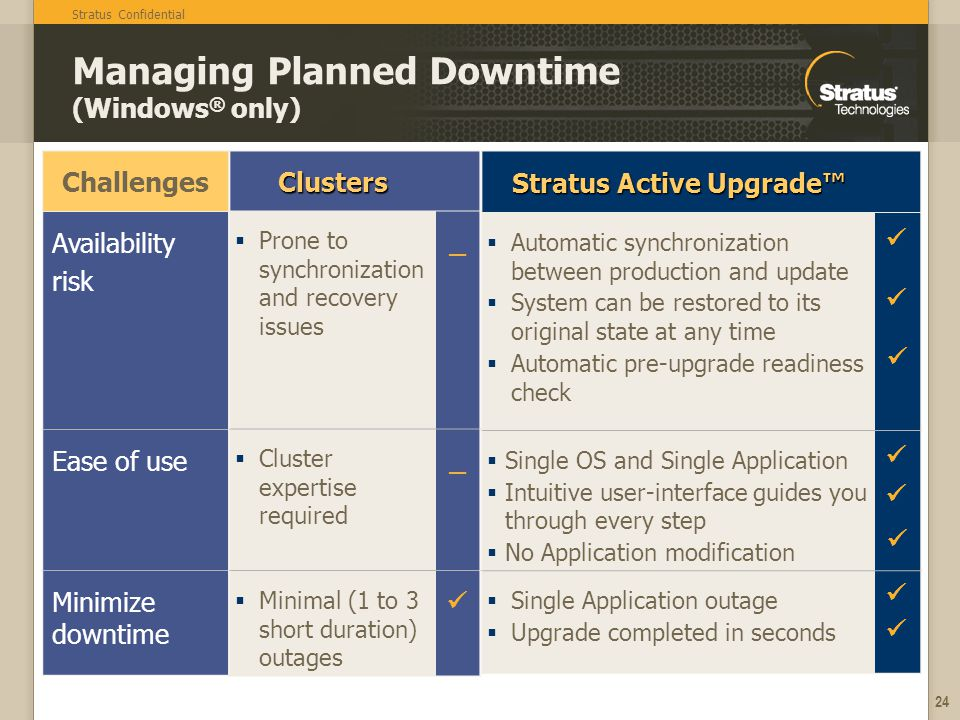 Managing Planned Downtime (Windows® only)