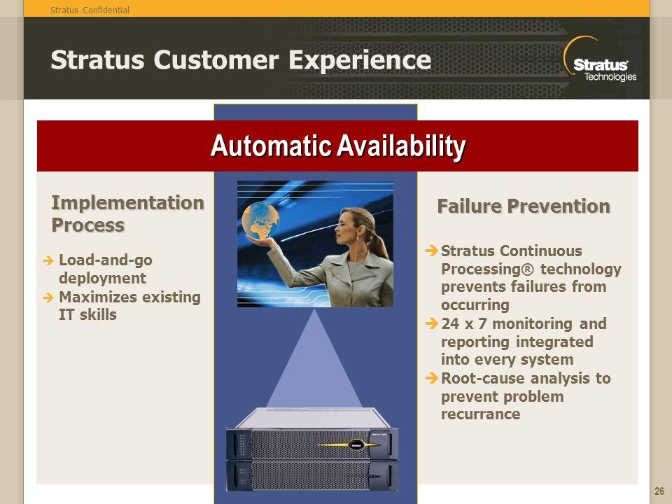 Stratus Customer Experience
