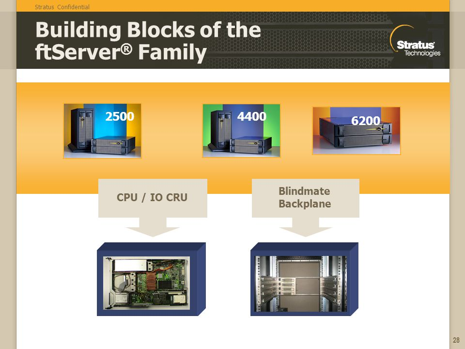 Building Blocks of the ftServer® Family