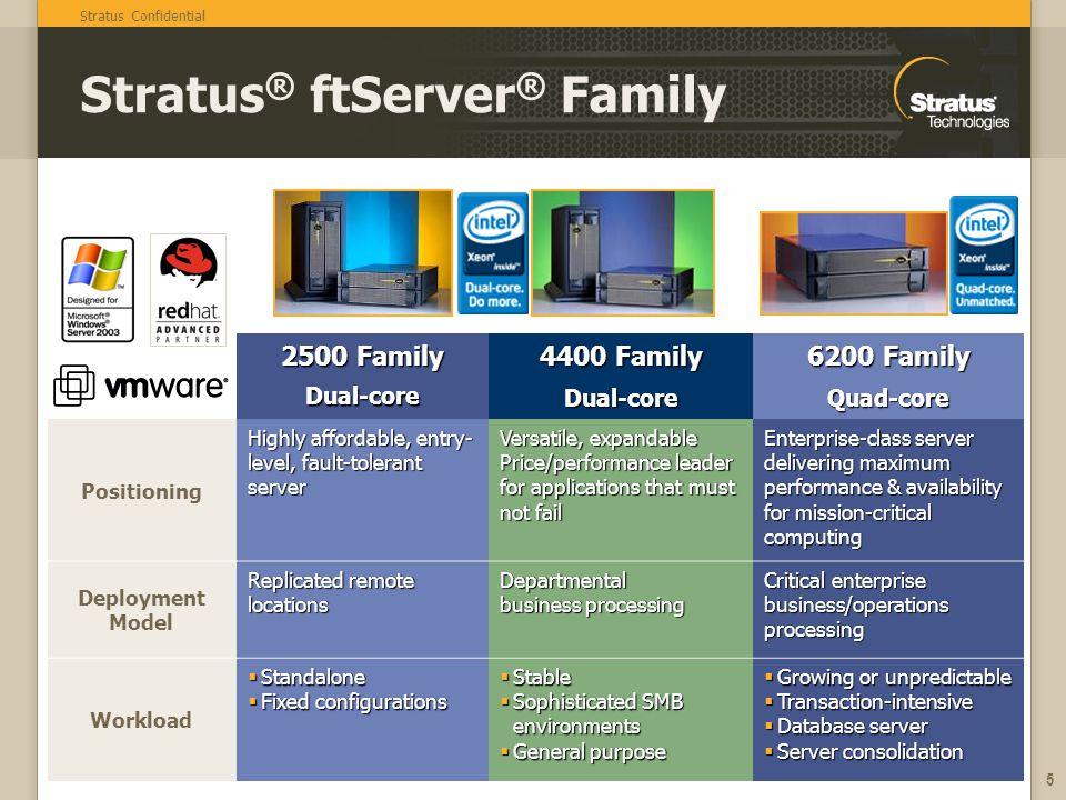 Stratus® ftServer® Family
