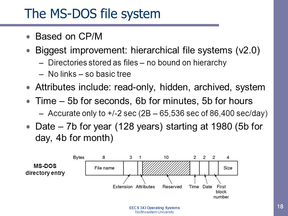 MS-DOS directory entry