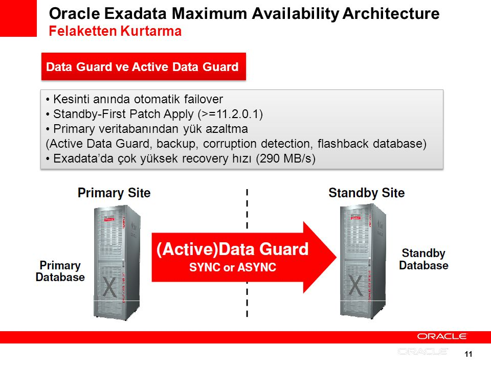 Oracle Exadata Maximum Availability Architecture Felaketten Kurtarma