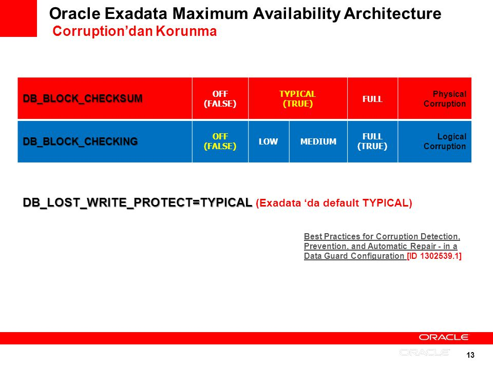 Oracle Exadata Maximum Availability Architecture Corruption'dan Korunma