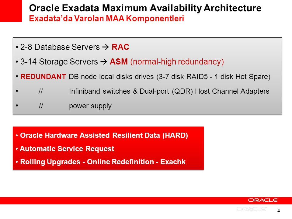 Oracle Exadata Maximum Availability Architecture Exadata'da Varolan MAA Komponentleri