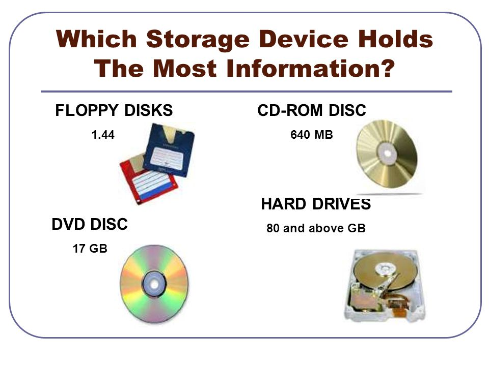 Which Storage Device Holds The Most Information