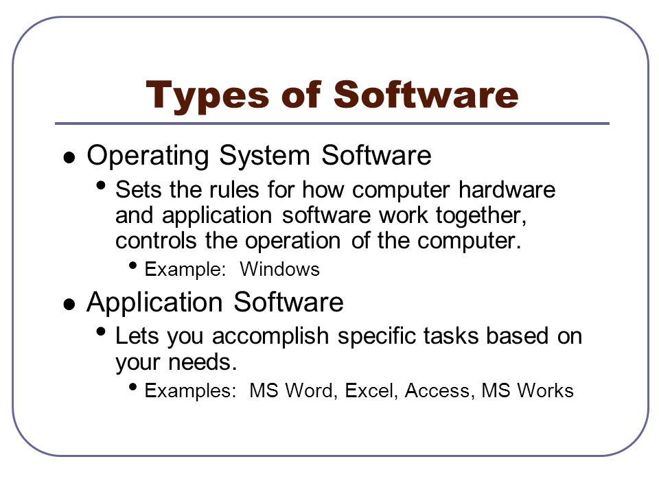Types of Software Operating System Software Application Software
