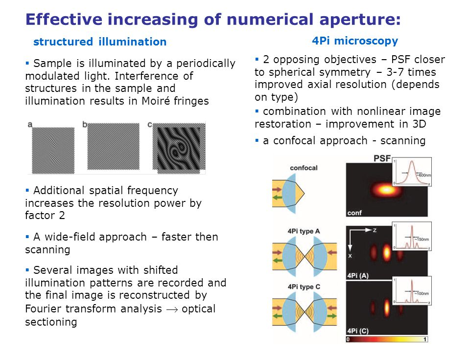 Effective increasing of numerical aperture: