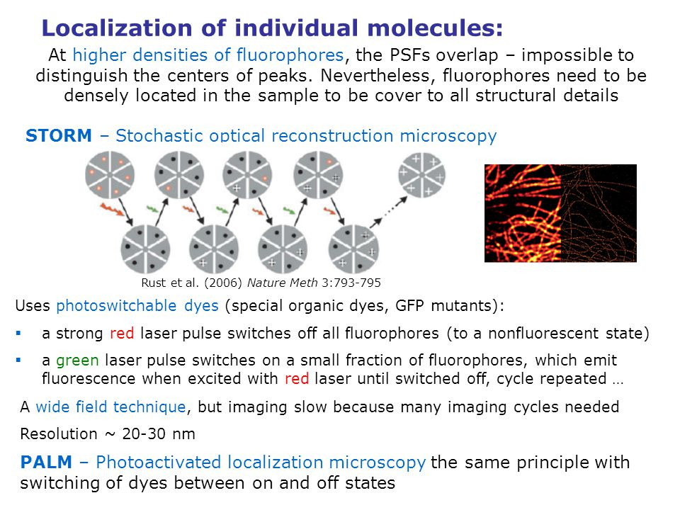 Localization of individual molecules: