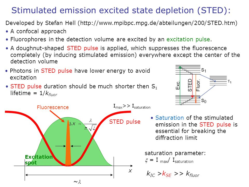 Stimulated emission excited state depletion (STED):