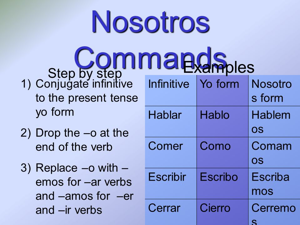 Nosotros Commands Examples Step by step