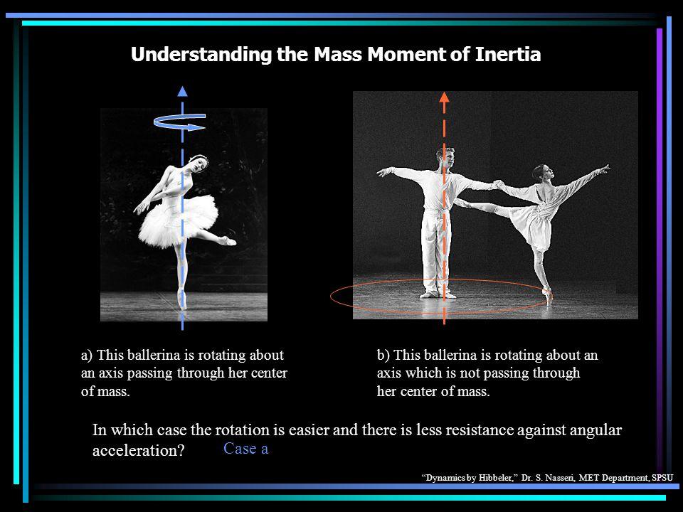 Understanding the Mass Moment of Inertia