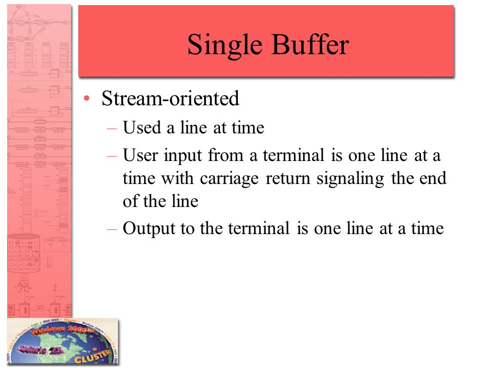 Single Buffer Stream-oriented Used a line at time