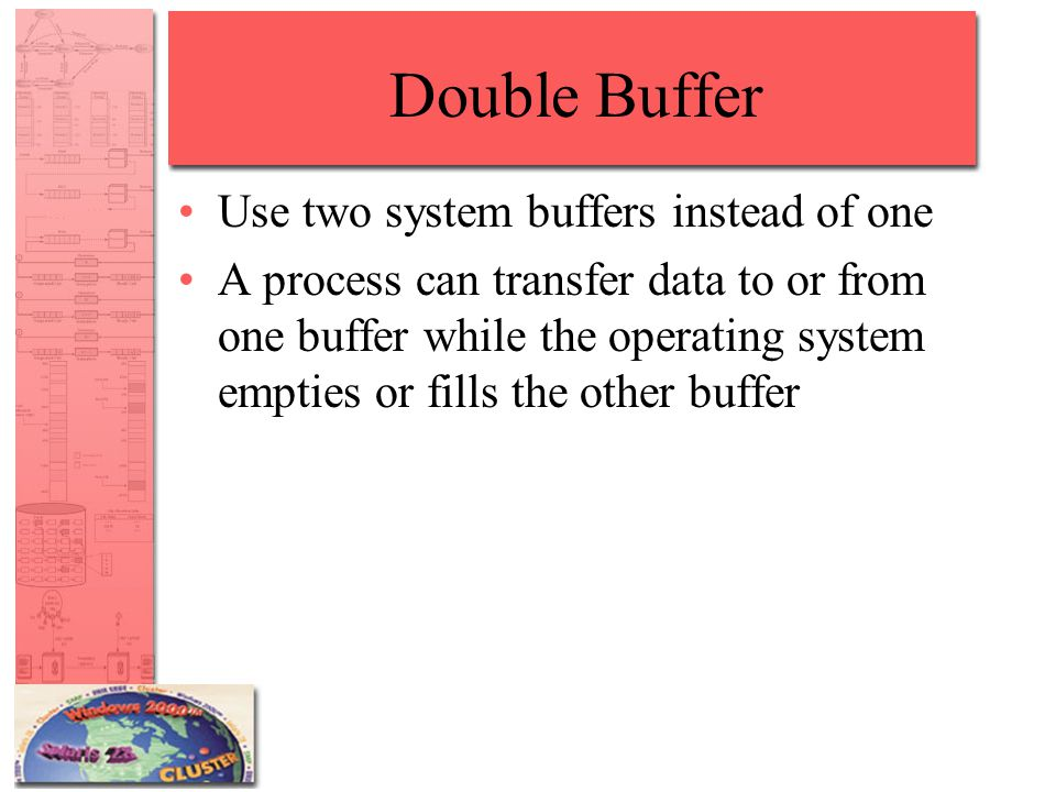Double Buffer Use two system buffers instead of one