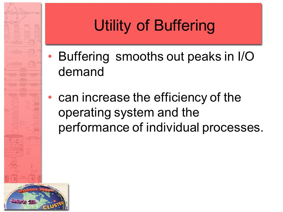 Utility of Buffering Buffering smooths out peaks in I/O demand