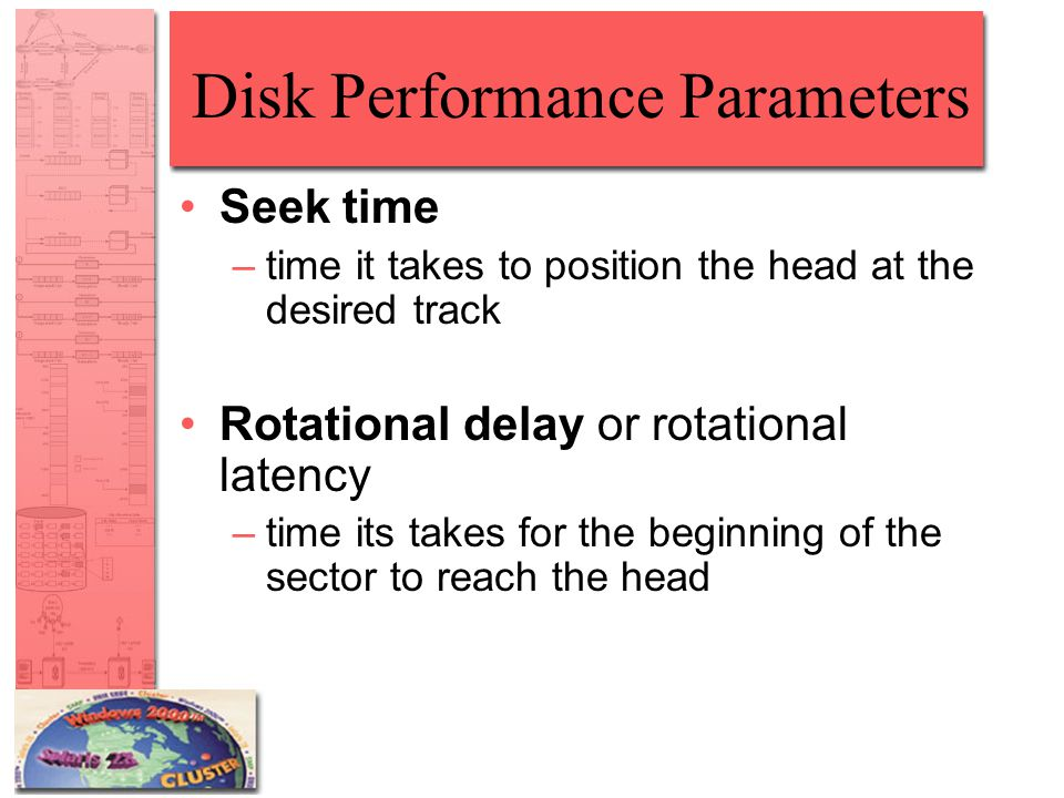 Disk Performance Parameters