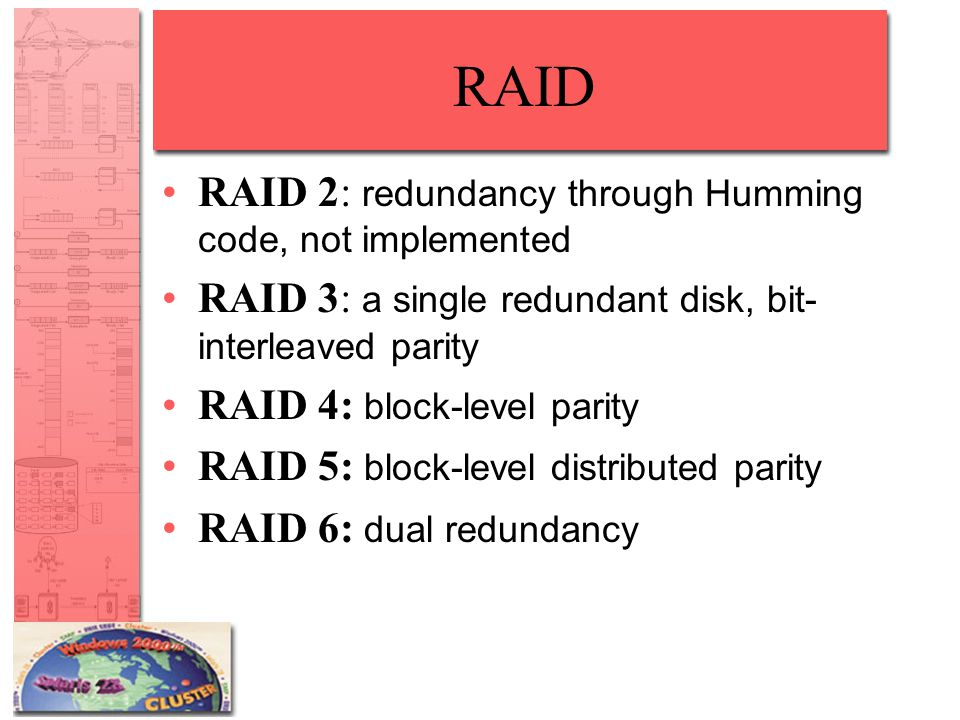 RAID RAID 2: redundancy through Humming code, not implemented