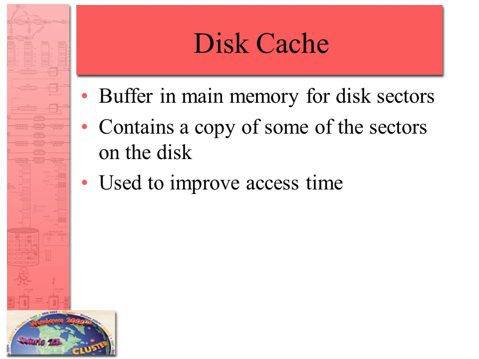 Disk Cache Buffer in main memory for disk sectors
