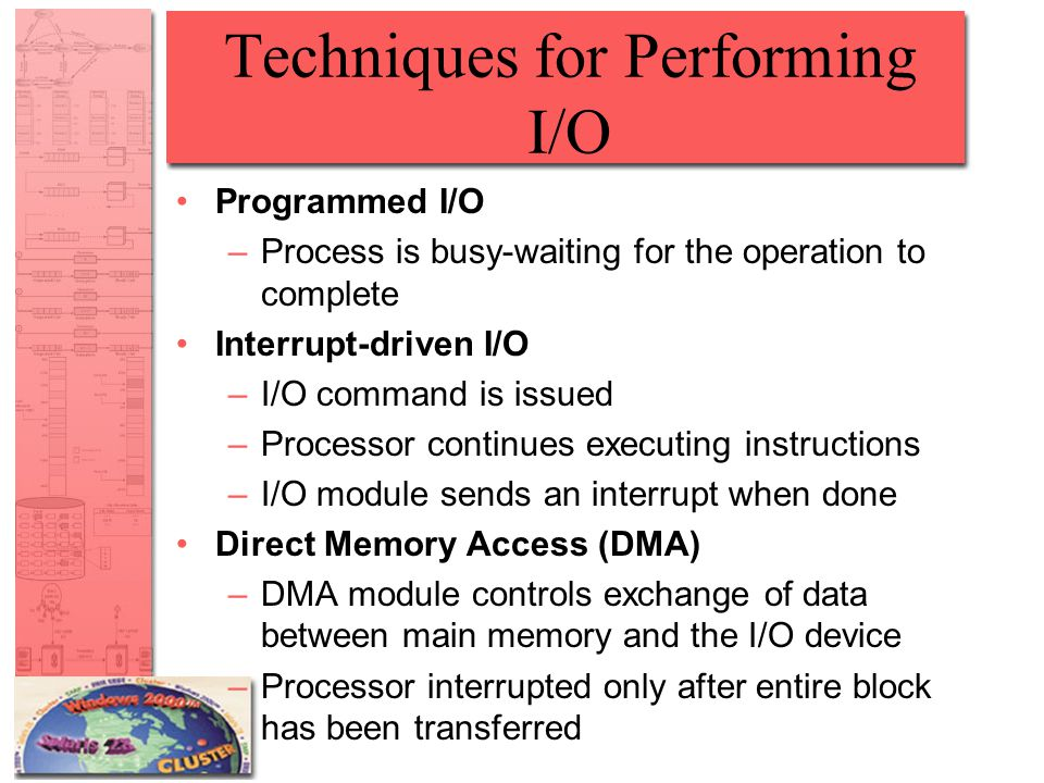 Techniques for Performing I/O
