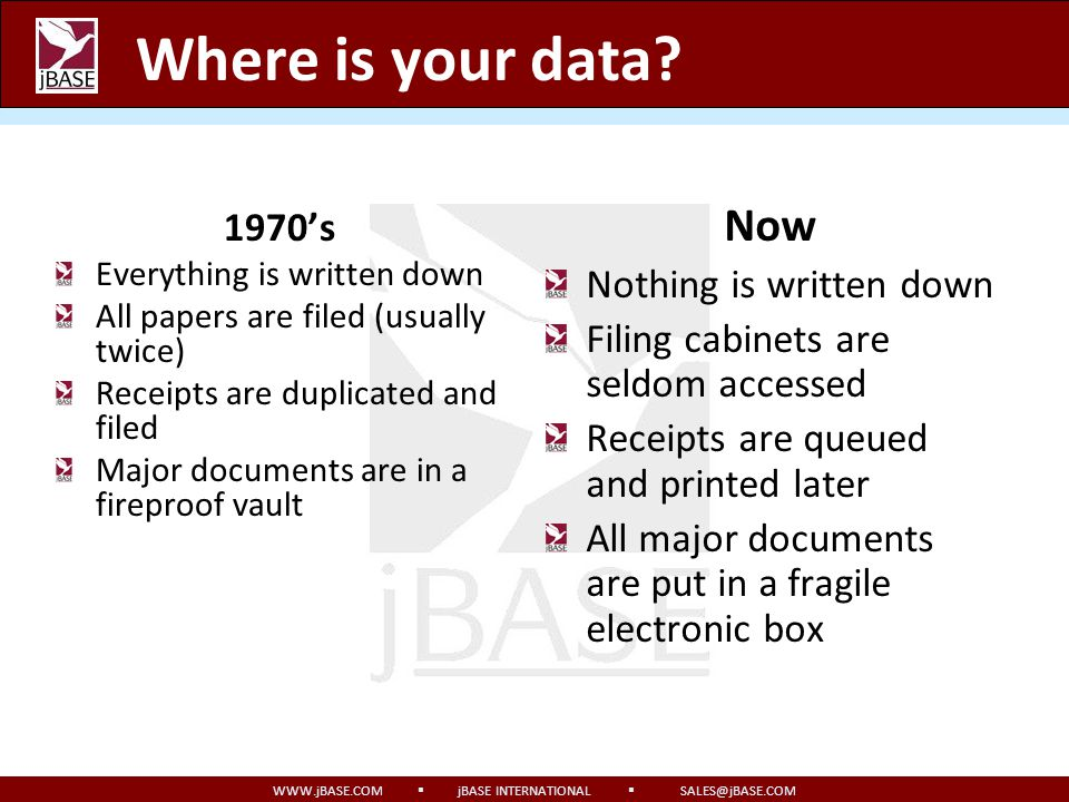 Where is your data Now 1970's Nothing is written down
