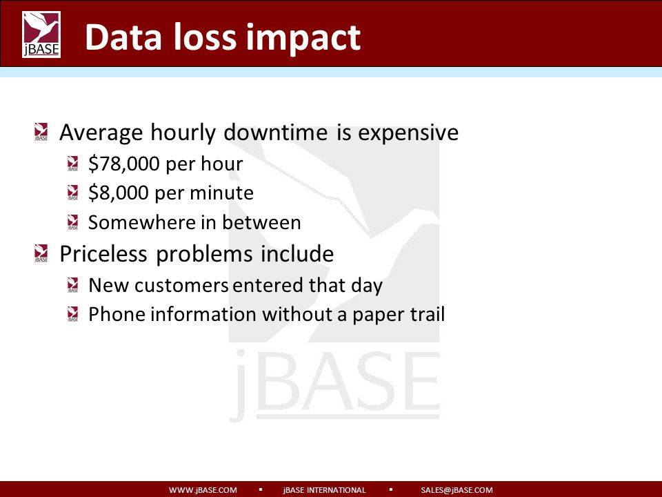 Data loss impact Average hourly downtime is expensive