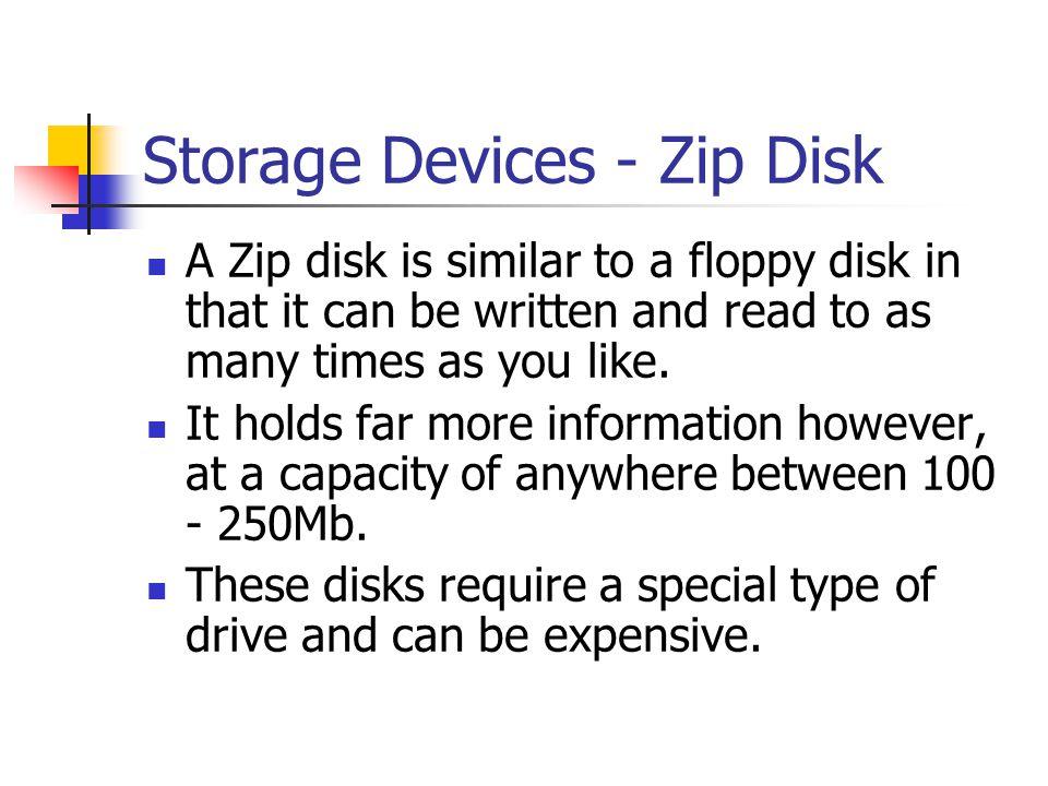 Storage Devices - Zip Disk