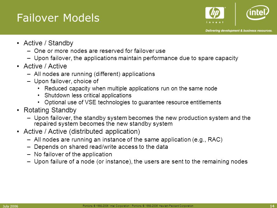 Failover Models Active / Standby Active / Active Rotating Standby