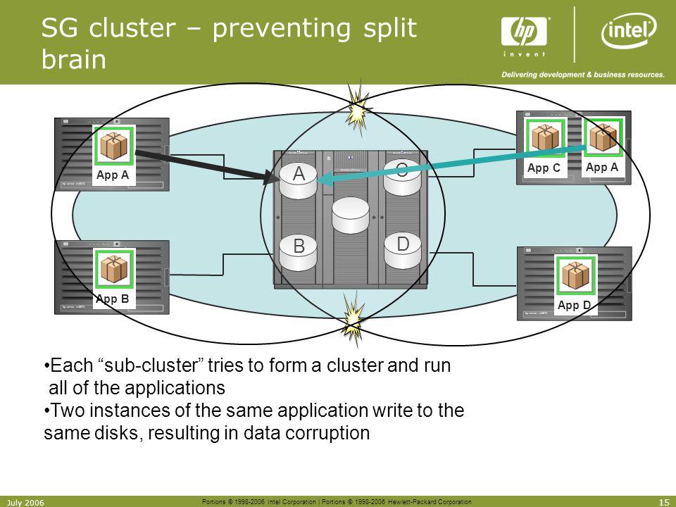 SG cluster – preventing split brain