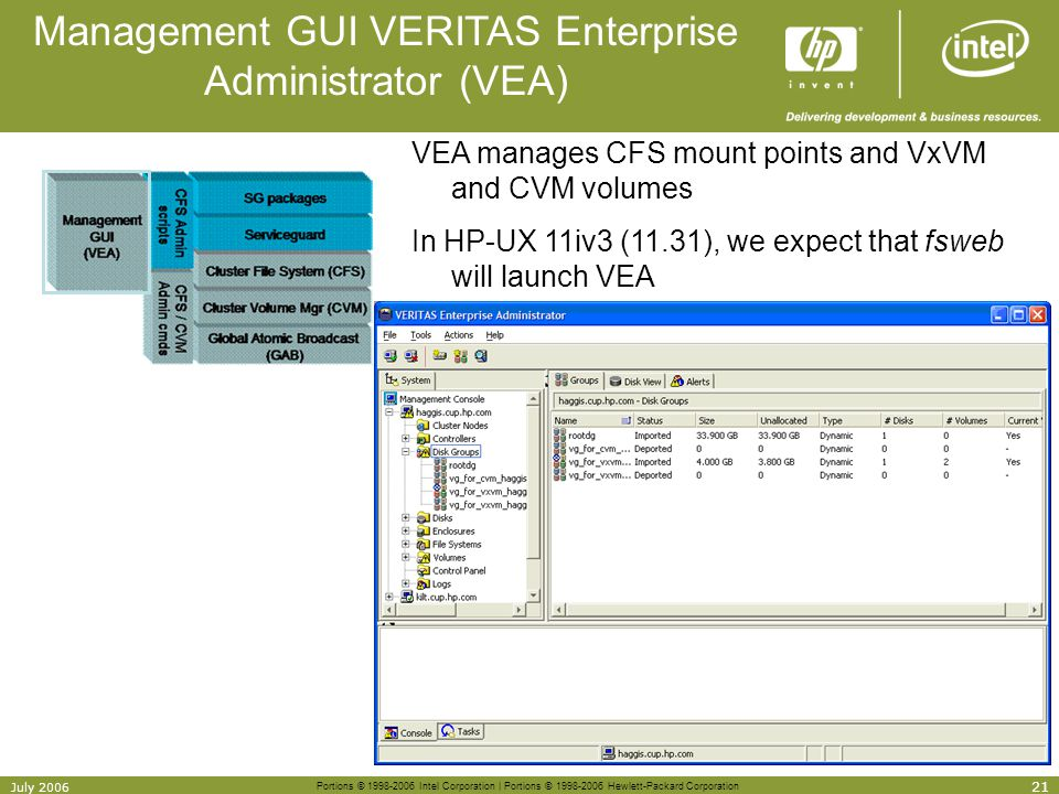 Management GUI VERITAS Enterprise Administrator (VEA)
