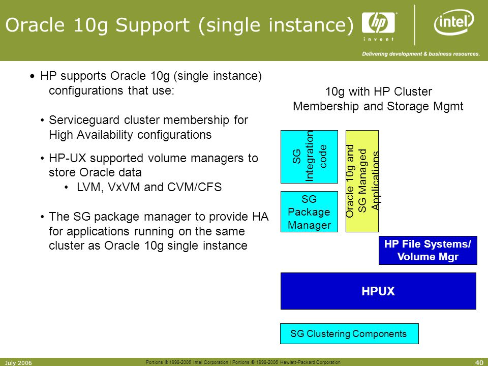 Oracle 10g Support (single instance)