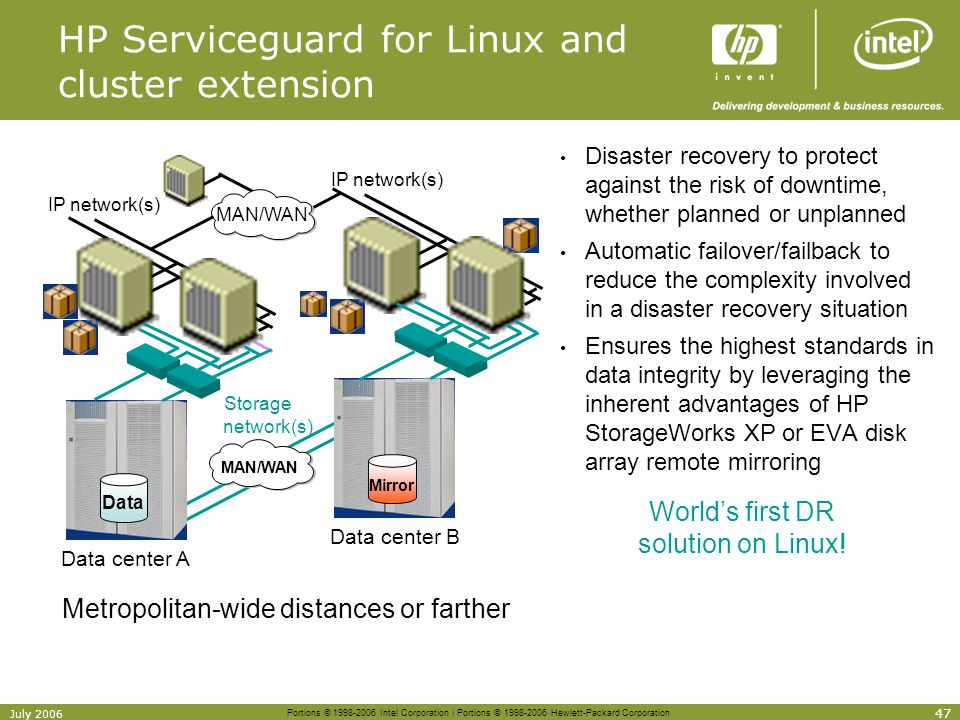 HP Serviceguard for Linux and cluster extension