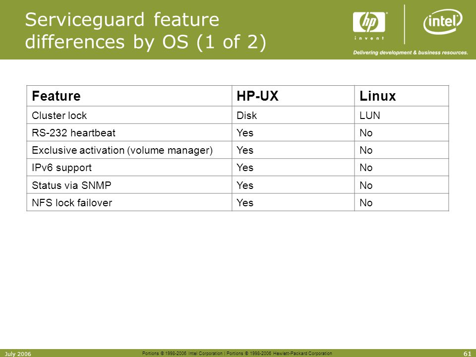 Serviceguard feature differences by OS (1 of 2)