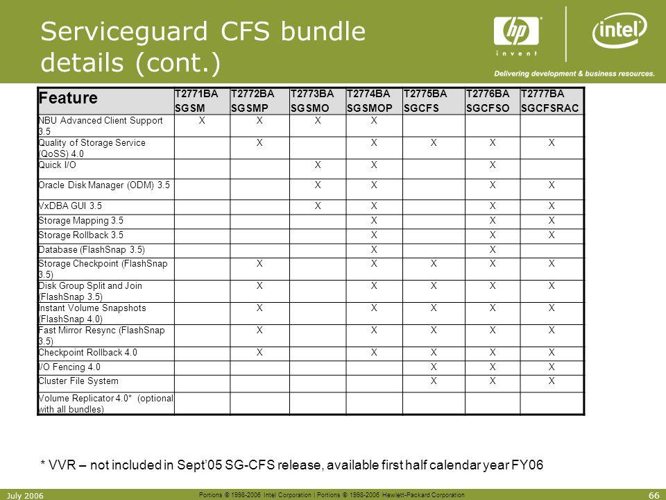 Serviceguard CFS bundle details (cont.)