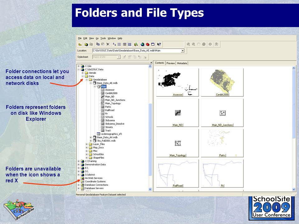 Folders represent folders